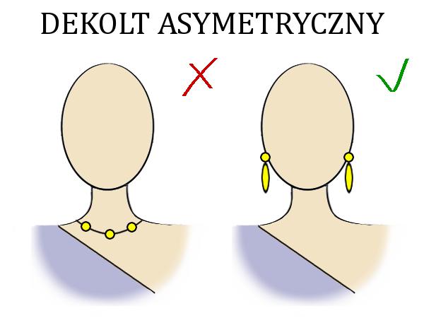 dekolt asymetryczny