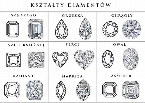 kształty diamentów
